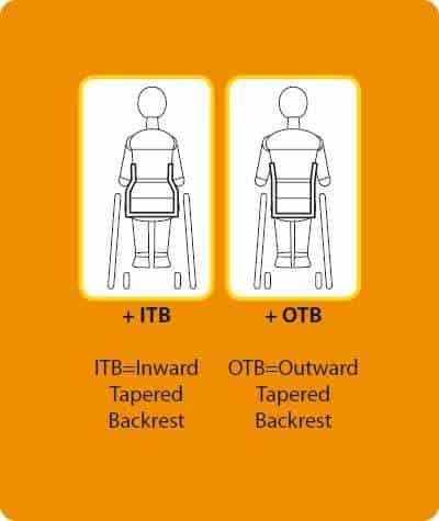 Inward - Outward Tapered Backrest