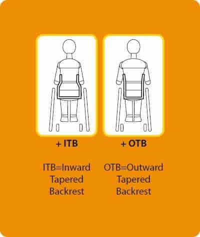 Inward - Outward Tapered Backrest